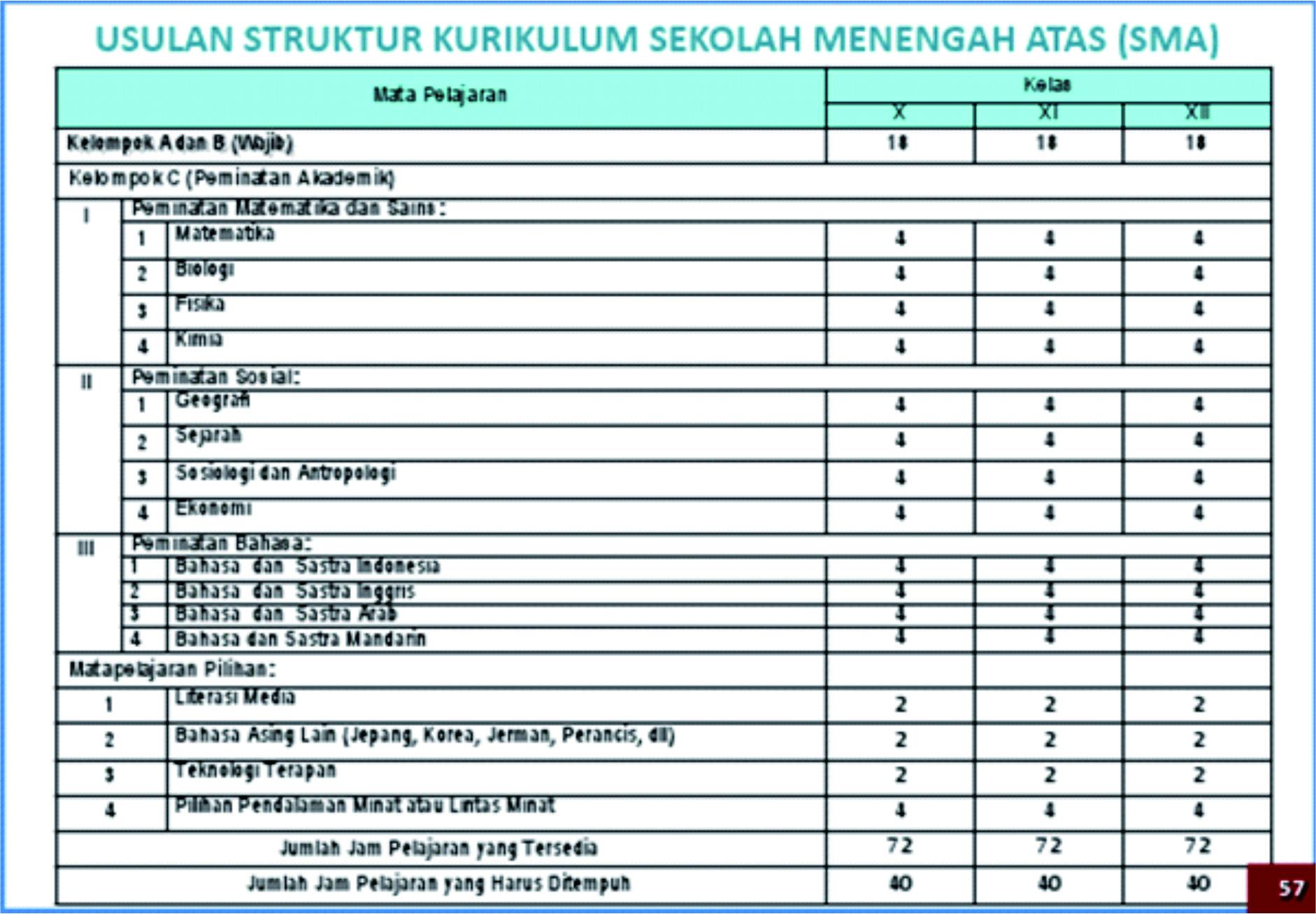 Info Cpns Guru 2013 Purwakarta