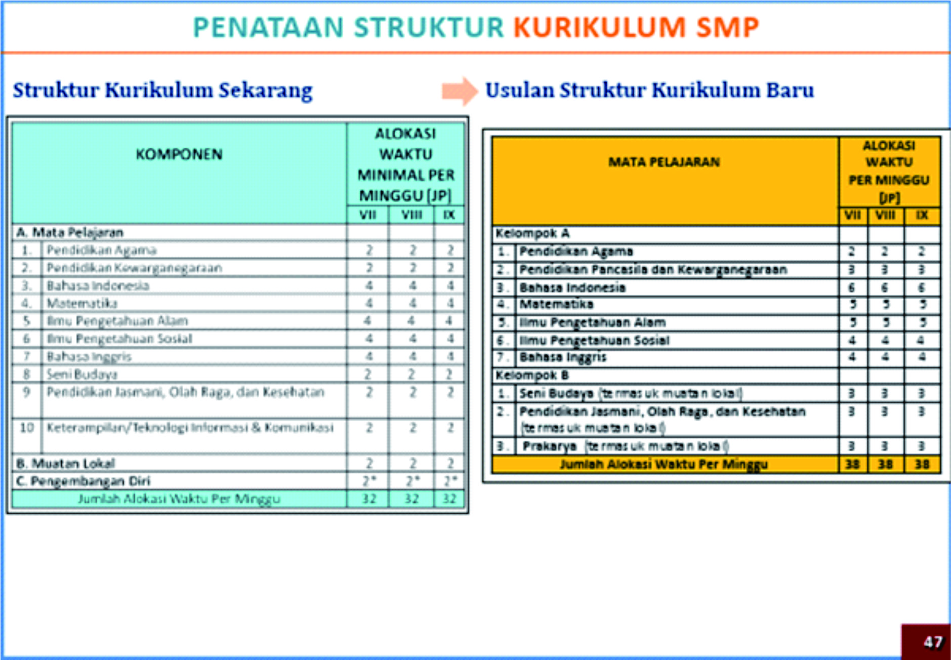 more on Rpp sd kurikulum 2013 kurikulum sekolah (ktsp) sdmi 2013